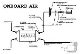 similiar freightliner air tank diagram keywords hornblasters train horn instruction diagrams for installing our kits