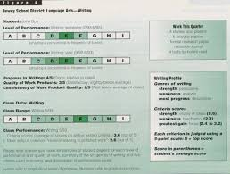 Report Writing Bank of Statements All Subjects Year   to   Amazon com