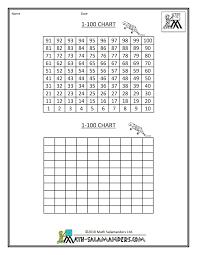 100 Chart Coloring Pages Printable Math Sheets 1 100 Chart Mini 4 Math Charts