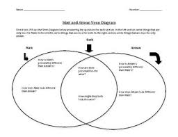 Venn Diagram Character Comparison Sign Of The Beaver Character Venn Diagram Ela Signs Diagram