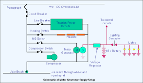 wiring diagram of synchronous generator wiring ac synchronous generator wiring diagram wirdig on wiring diagram of synchronous generator