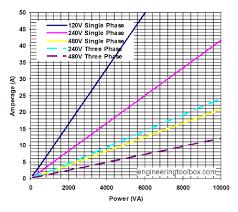 208 transformer wiring diagram on 208 images free download wiring 240 Volt Wiring Diagram 208 transformer wiring diagram 13 auto transformer wiring diagram 120 208 3 phase diagram 240 volt wiring diagrams for ac unit