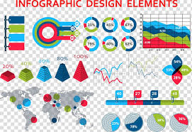 Infographic Pie Chart Diagram Business Chart Transparent
