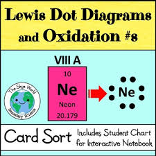 Charting Oxidation Number Worksheet Answer Key Card Sort Activity Lewis Dot Diagrams And Oxidation Numbers
