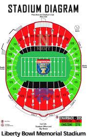 Liberty Bowl Interactive Seating Chart Autozone Liberty Bowl