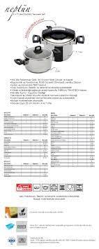 Hisar Neptün Düdüklü Tencere 4-7 Lt. Siyah Fiyatı