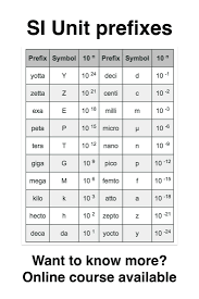 Heres A Handy Tip If You Know Your Si Unit Prefixes And