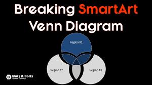 Microsoft Office Venn Diagram How To Make A Venn Diagram In Powerpoint Step By Step