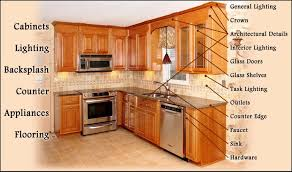 Cabinet Installation Cost Good Kitchen Cabinet Cost