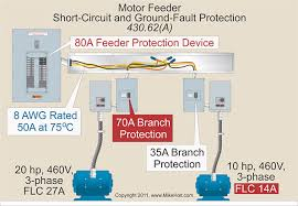 motors and the nec electrical construction & maintenance (ec&m Service Feeder Diagram With Electric Circuits the feeder protection device in this example should not be larger than 84a (70a 14a) Electric Fence Schematic Circuit Diagram
