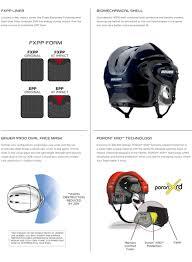 Bauer Helmet Size Chart Bauer 9900 Helmet Size Chart
