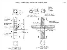 Aci Rebar Bend Chart Engineers Standpoint Reinforced Concrete Design