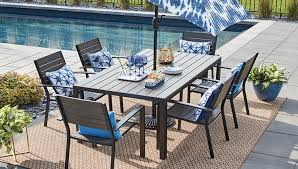 outdoor furniture 2020 trends rona