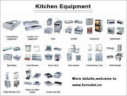 kitchen utensils list. Common Cooking Utensils Kitchen List Beautiful Names Ideas Delightful Indian T