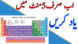 how to memorize periodic table in minutes easily periodic table mnemonics urdu hindi