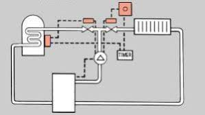 honeywell wiring centre diagram honeywell wiring diagrams honeywell wiring centre diagram wiring diagram
