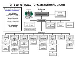 26 Printable Church Organizational Chart Forms And Templates