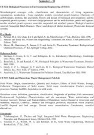 Modified Course Structure of M. Tech. Programme in Environmental ...