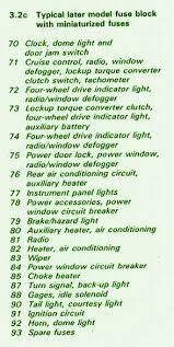 fuse box car wiring diagram page 381 1981 chevy truck fuse box map
