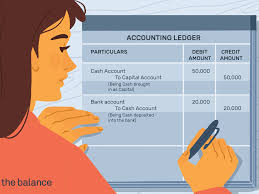 Considerations While Designing A Chart Of Accounts How To Prepare A Trial Balance For Accounting