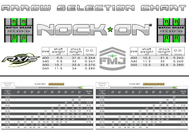 Arrow Chart Nock On Axis Pro Series Nock On