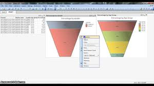 Funnel Chart In Qlikview Qlikview Tutorial Qlikview Chart How To Create Funnel Chart In Qlikview
