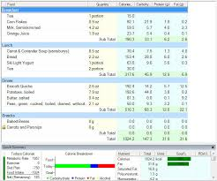 Weight Loss Tracking Online Free Diet Software For Calorie Counting And Weight Loss Dietorganizer