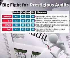 Kpmg Big Four Auditors Bag Big Business From Top Companies