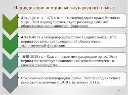 Международное право в правовой системе РФ курсовая cкачать Раздел основы Загружено Тип курсовая первый акт области международных был Международное право в правовой системе РФ курсовая