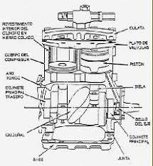 compresor de aire partes. circuito de aire acondicionado compresor partes i