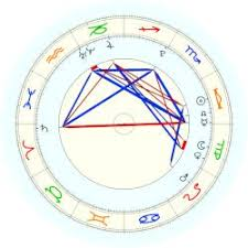 Bella Hadid Horoscope For Birth Date 9 October 1996 Born