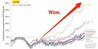Facebook Share Price History Chart Facebook Stock Price History Stock