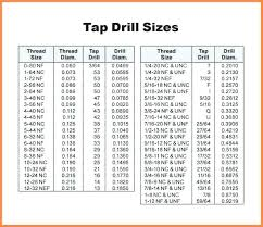 Balax Form Tap Drill Chart Helical Coil Insert Chart Pipe