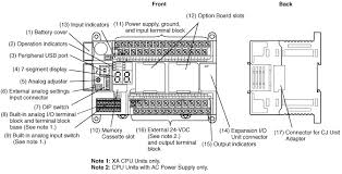 plc wiring connection plc image wiring diagram bewhizplc wiring connection of plc on plc wiring connection