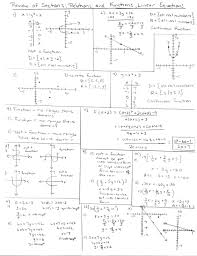 collection of free 30 linear equations review worksheet ready to or print please do not use any of linear equations review worksheet for