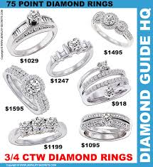 Average Engagement Ring Cost Engagement Ring Cost Rule As Engagement Rings Average Cost Of