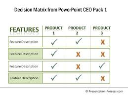 Matrix Chart Powerpoint Simple Matrix Powerpoint Diagram