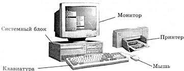Компьютер как универсальное устройство обработки информации Рис 2 6 Комплект ПК