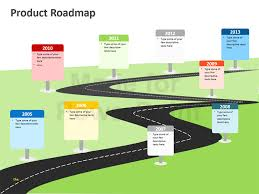 road map powerpoint template new roadmap powerpoint template free best sample excellent