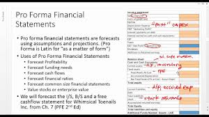 Fincore Topic 1 Part 1 Pro Forma Financial Statements And Fcff