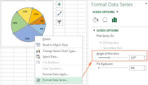 Rotate Chart In Excel What Is A Pie Chart How To Make A Pie Chart In Excel And