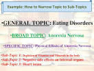 anorexia nervosa thesis statement