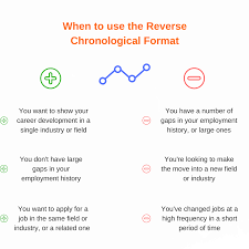 Magnificent Resume Chronological Format About Resume Format Guide
