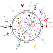 Astrology And Natal Chart Of Buzz Aldrin Born On 1930 01 20
