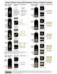 British Rank Insignia Chart Sailor Uk Rank Insignia Google Search Navy Ranks Navy
