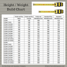 Height Weight Charts For Life Insurance Term Whole Or