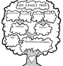 Family Tree Printable Template Printable Family Tree Template Outline Layout Templates Rightarrow