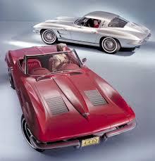 Corvette Z06: A Quick History of a Fast Car