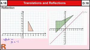 Kindergarten 6.18 Translation And Reflection Basic Maths Core ...