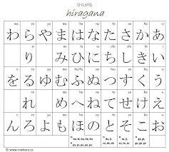 Hiragana Alphabet Chart Hiragana